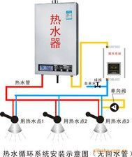 供应康福源/尊荣B/燃气热水器/中央热水循环系统/热水循环器