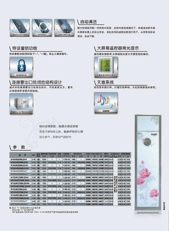 格力kfr-72lw/e(72568l1)d3-hn1空调说明书