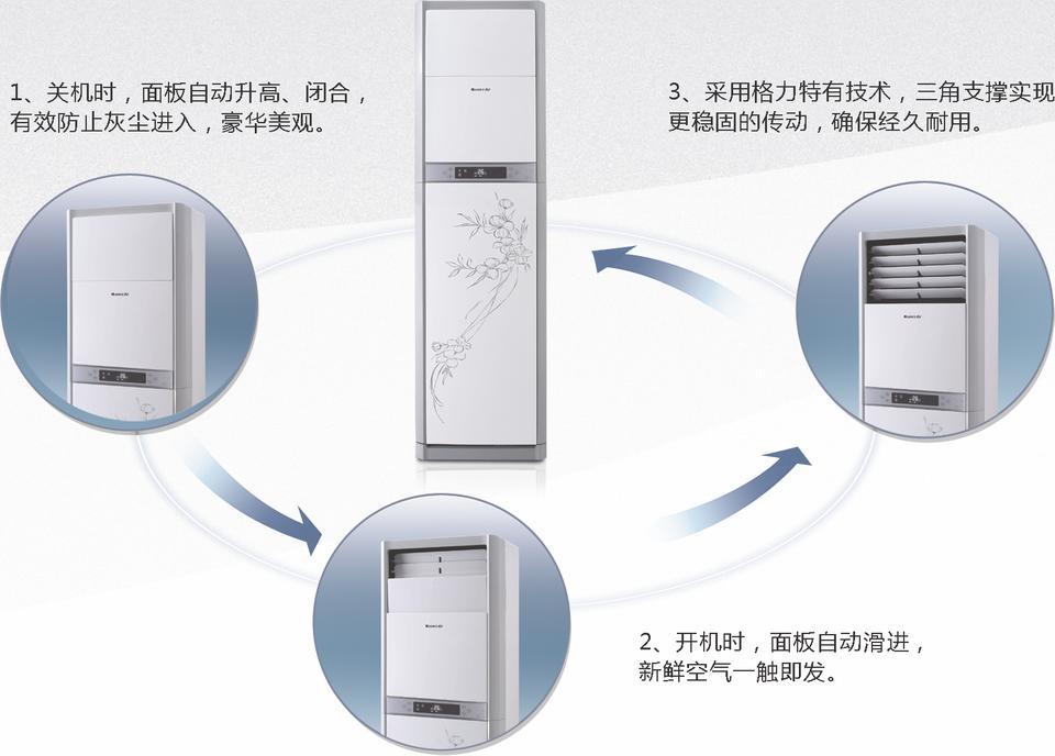 格力kfr-50lw/(50532)fnab-3空调说明书