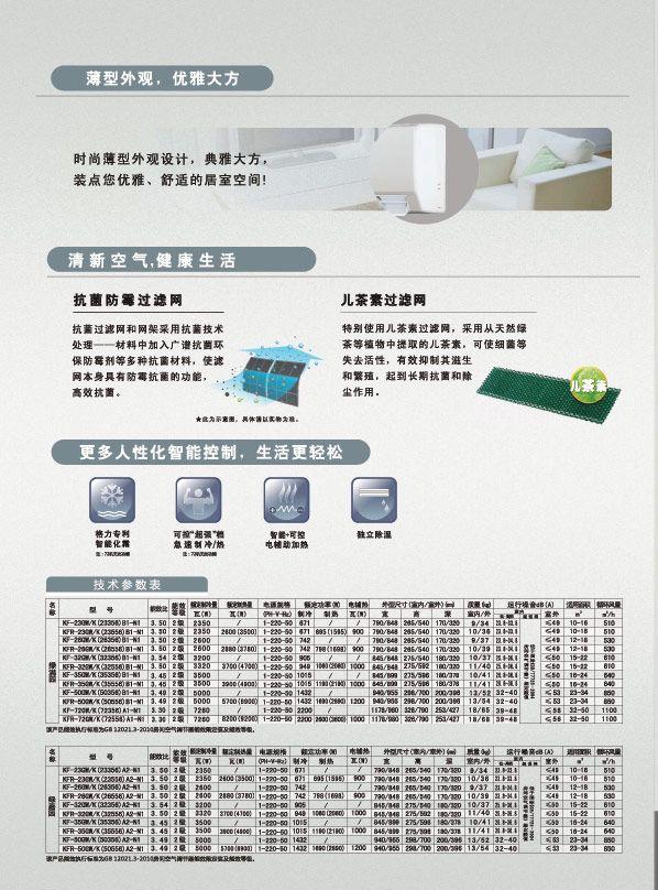 格力kfr-32gw/k(32556)b1-n1空调说明书