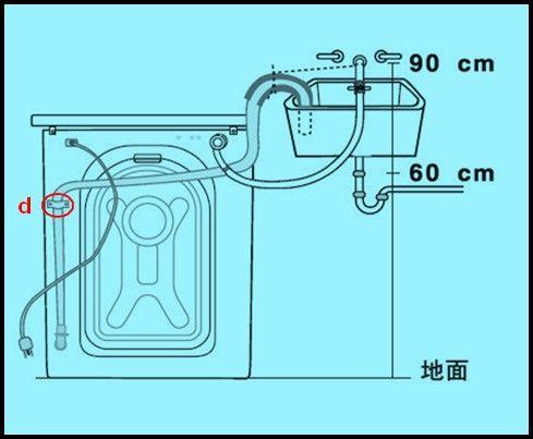 三星洗衣机wf1702wcs/xsc排水管如何放置?