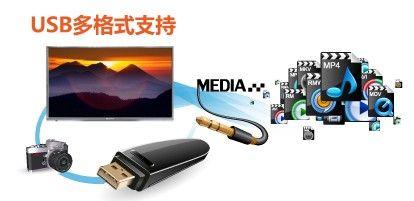 康佳led32f3200ce液晶电视